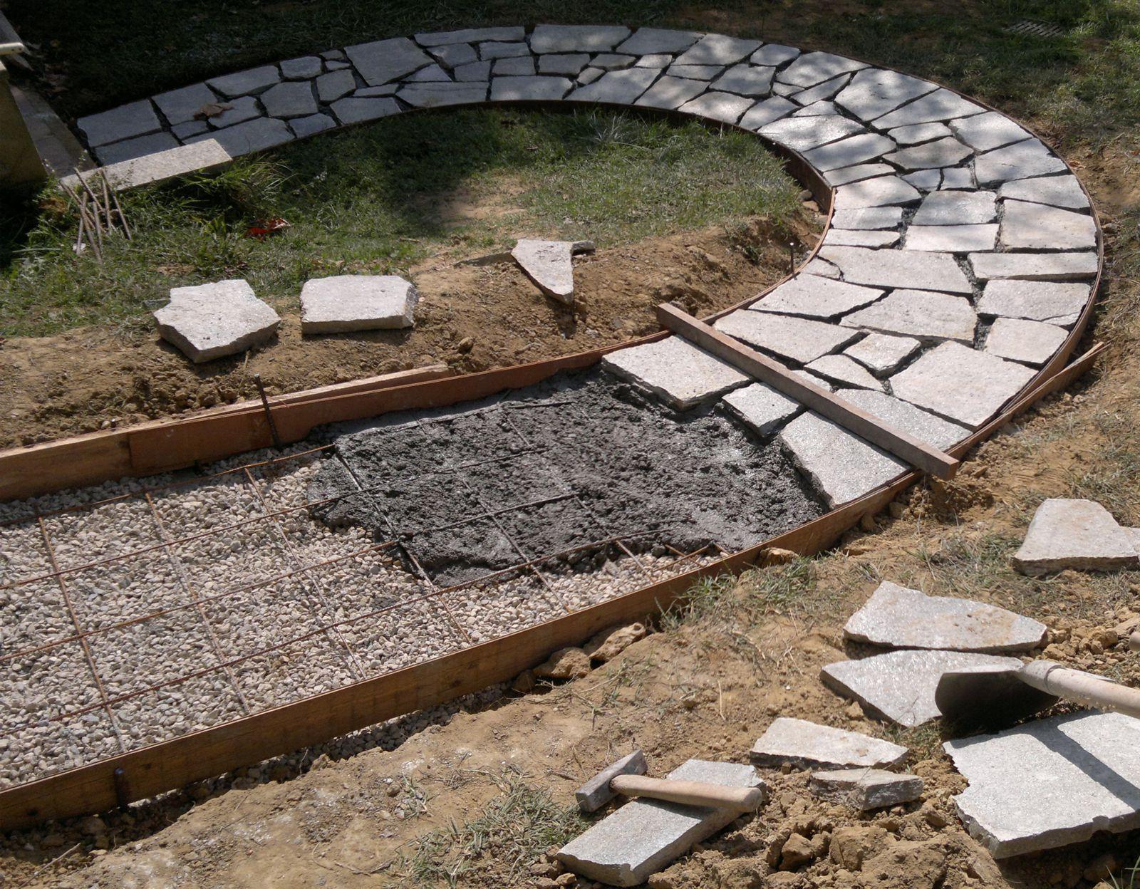 Edilizia – Escavazioni – Resine – Decorazioni